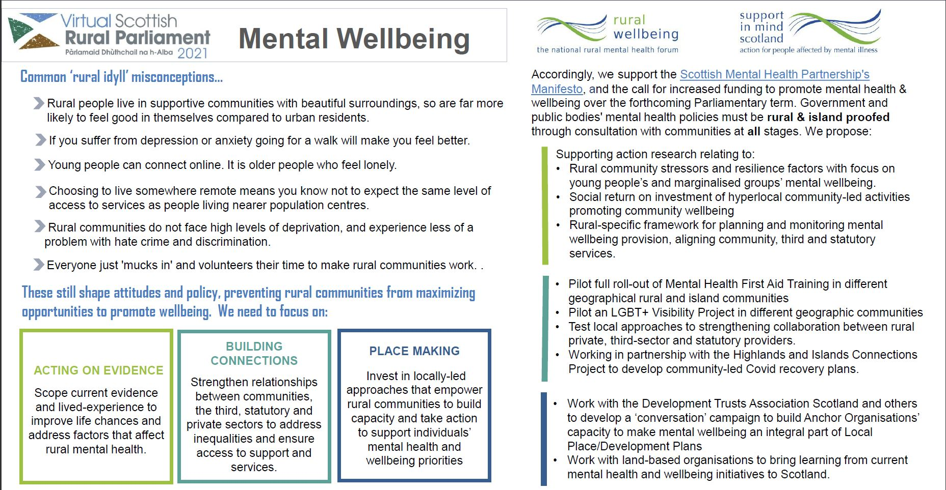 vRSP21 Session Recommendations - Mental Wellbeing